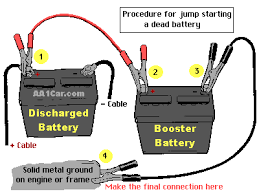 battery safety battery jump start procedure