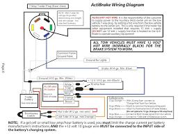 pollak wiring diagram wiring diagram and schematics utilux trailer wiring diagram new pollak plug solutions of 1 rh motherwill com pollak trailer connector