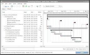 Chore Software Weekly Chore Chart Template Charts Inspirational Free Printable