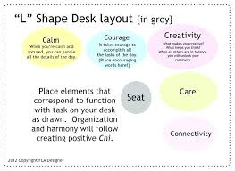 feng shui office desk. feng shui office desk layout wonderful with a twist of lime great for the