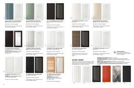 Ikea Sunnersta Keuken Informatie Over De Keuken