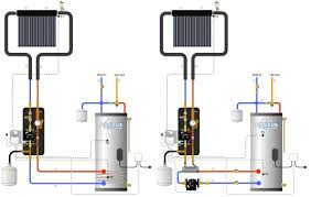 polaris water heater  home and furnitures reference polaris water heater water heater piping diagrams on indirect water heater radiant