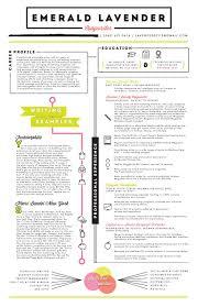 Explore Creative Cv, Creative Resume Templates and more!