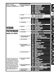 nissan navara head unit wiring diagram navara nissan wiring 1995 chevy truck stereo wiring diagram images nissan navara head unit wiring diagram at reveurhospitality