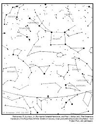 Star Chart For November Sky Watch November 1995