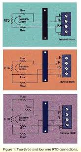temperature sensors rtds and thermocouples 3 Wire Rtd Wired For 2 Wire an rtd is constructed by winding a length of pure platinum (or other metal) wire on a small ceramic tube, inserted at the point of measurement 3 Wire RTD Wiring-Diagram