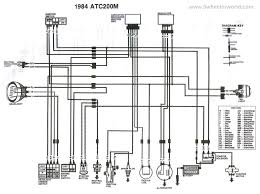 honda atv wiring diagram wiring diagrams best honda atv diagrams wiring diagrams best honda 300 wiring diagram 1998 honda atv wiring diagram source 2000 honda trx