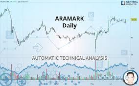 Aramark Stock Chart Aramark Daily Technical Analysis Published On 06 28 2019