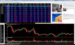 Best Stock Chart Program Free Stock Charting Software With Buy Sell Signals