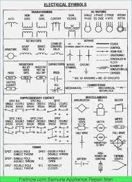 industrial electrical wiring diagram symbols onlineromania info industrial electrical wiring diagram software industrial electrical wiring diagram symbols vivresaville