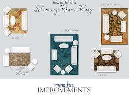 Selecting The Best Rug Size For Your Space  Improvements BlogSizes Of Area Rugs For Living Room