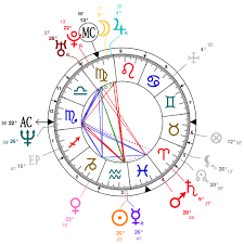 Astrology And Natal Chart Of Axelle Red Born On 1968 02 15