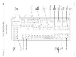 car wiring wiring diagram for 2008 dodge avenger the challenger fuse wiring diagram car wiring wiring diagram for 2008 dodge avenger the challenger fuse pa dodge challenger fuse panel wiring diagram ( 93 wiring diagrams)