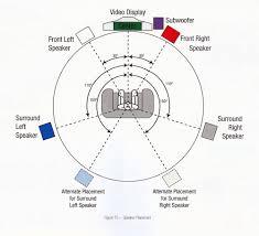 sound speaker diagram