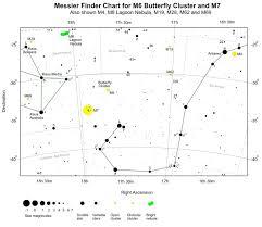 M4 Chart Messier 4 M4 Globular Cluster Freestarcharts Com