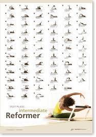 Pilates Posters Buy Online Pilates Reformer Exercises