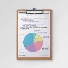 Pie Charts Psychology Tools