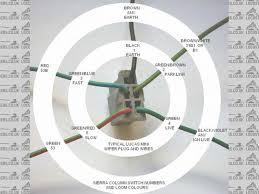 caterham wiper wiring help description