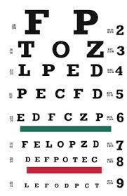 20 20 Vision Chart Myth Of 20 20 Lasikcomplications Com