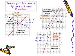 summary of solutions of systems of linear equations