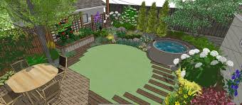 Backyard Plans Designs