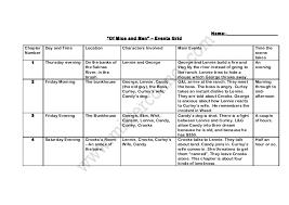 The Crucible Character Analysis Chart The Crucible Character