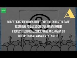 types of management skills what are the three basic types of management skills youtube