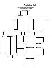 Bir Org Chart Bir Organizational Structure E O 175 And