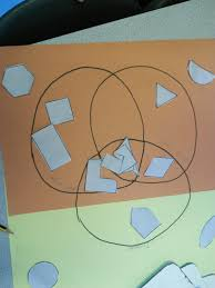 Sorting 2d Shapes Venn Diagram Ks1 Cromer Junior School Y3 Sorting 2d Shapes