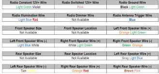 wiring diagram to a miata radio readingrat net 94 miata radio wiring diagram nissan versa stereo wiring diagram,wiring diagram,wiring diagram to a miata radio 94 Miata Radio Wiring Diagram