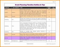 Sample Budget Timeline How To Write A Budget Plan Lovely Personal Timeline Template Sample 6