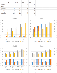 Two Scale Chart Excel Excel Column Chart With Primary And Secondary Axes Peltier