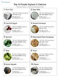 Calcium Content Of Foods Chart Top 10 Foods Highest In Calcium
