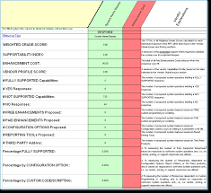 Hds Software Evaluation And Selection Rfp