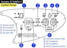 katolight generator wiring diagram katolight image generator control panel wiring diagram generator auto wiring on katolight generator wiring diagram