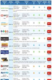 business insurance quotes visit quickappsuccess com to learn