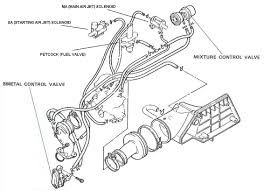 general yamaha scooter information carburetor hose routing diagram