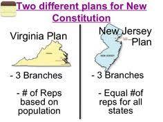 Venn Diagram Virginia Plan And New Jersey Plan 14 Best New Jersey Vs Virginia Plan Images Virginia Plan
