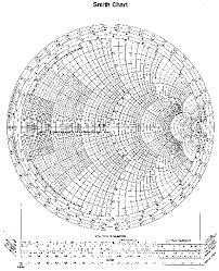 Smith Chart Hd Hd Wallpapers Smith Chart Printable Version 5android5pattern Gq