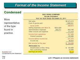 Formate Of Income Statement Income Statement And Related Information Ppt Download