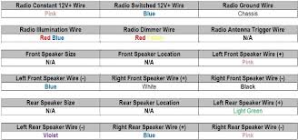 honda radio wiring diagram free download wiring diagrams schematics 2001 ford mustang stereo wiring diagram at 95 Mustang Radio Wiring Harness