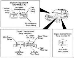 1994 ford explorer fuse box schematic 1993 Ford Explorer 4x4 Fuse Panel Diagram 93 Ford Explorer Fuse Box Diagram