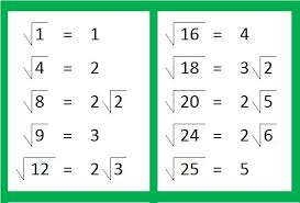 Perfect Squares Chart 1 25 Square Roots Up To 352 That Can Be Simplified Find The