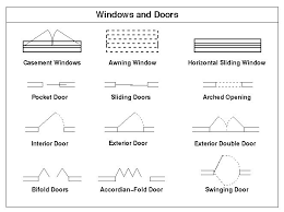 Interpreting House Plans  How To Read House Plans  HowStuffWorksArchitectural Floor Plan Door Symbols