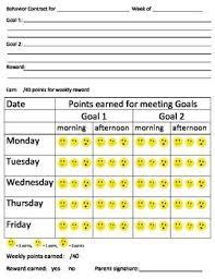 best behavior modification ideas classroom behavior modification packet