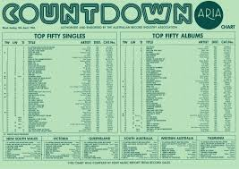 Countdown Aria Top 40 Music Charts 1983 1984