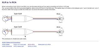 trs wiring diagram trs wiring diagrams xlr rca diagram