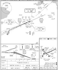 Ils Approach Chart Explained How To Calculate The Vertical Profile For A Loc Only
