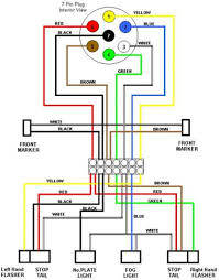 awesome wire a trailer contemporary everything about wiring Australian Standard Trailer Wiring Diagram wiring diagram for trailer 7 pin plug wiring diagram australian standard trailer wiring diagram