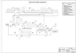 Очистные сооружения курсовые и дипломные проекты Чертежи РУ  Курсовой проект Водопроводные очистные сооружения